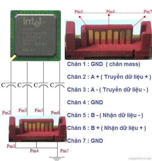 Cách sửa mainboard không nhận ổ cứng